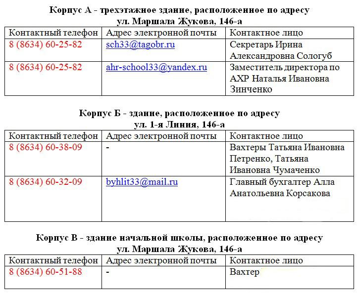 онлайн кредит без отказа украина